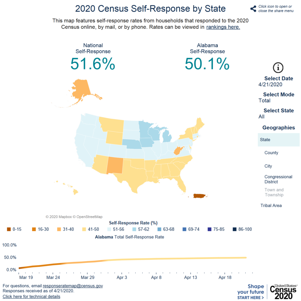 United States map graphic reflecting 2020 Census response rates by state